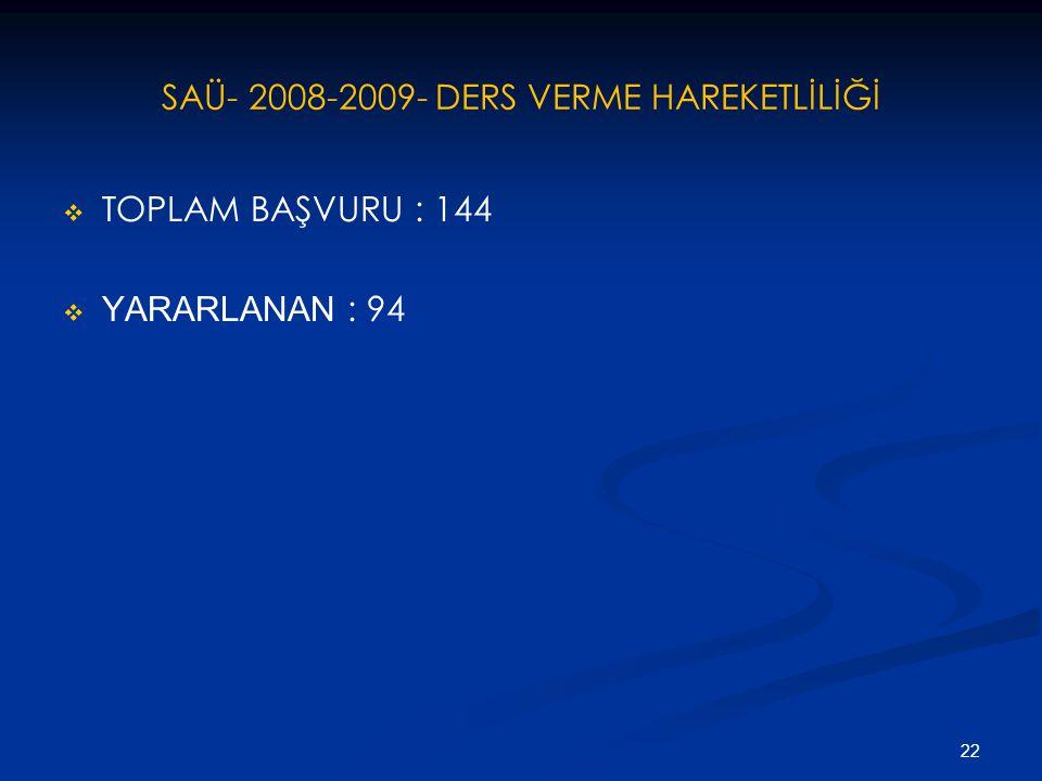 SAÜ- 2008-2009- DERS VERME HAREKETLİLİĞİ   TOPLAM BAŞVURU : 144   YARARLANAN : 94 22