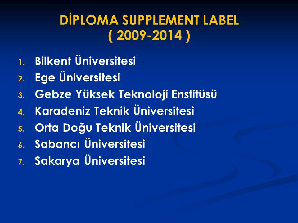 DİPLOMA SUPPLEMENT LABEL ( 2009-2014 ) 1. 1. Bilkent Üniversitesi 2. 2. Ege Üniversitesi 3. 3. Gebze Yüksek Teknoloji Enstitüsü 4. 4. Karadeniz Teknik