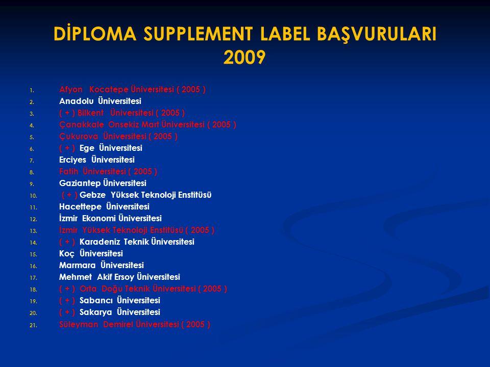 DİPLOMA SUPPLEMENT LABEL BAŞVURULARI 2009 1. 1. Afyon Kocatepe Üniversitesi ( 2005 ) 2. 2. Anadolu Üniversitesi 3. 3. ( + ) Bilkent Üniversitesi ( 200