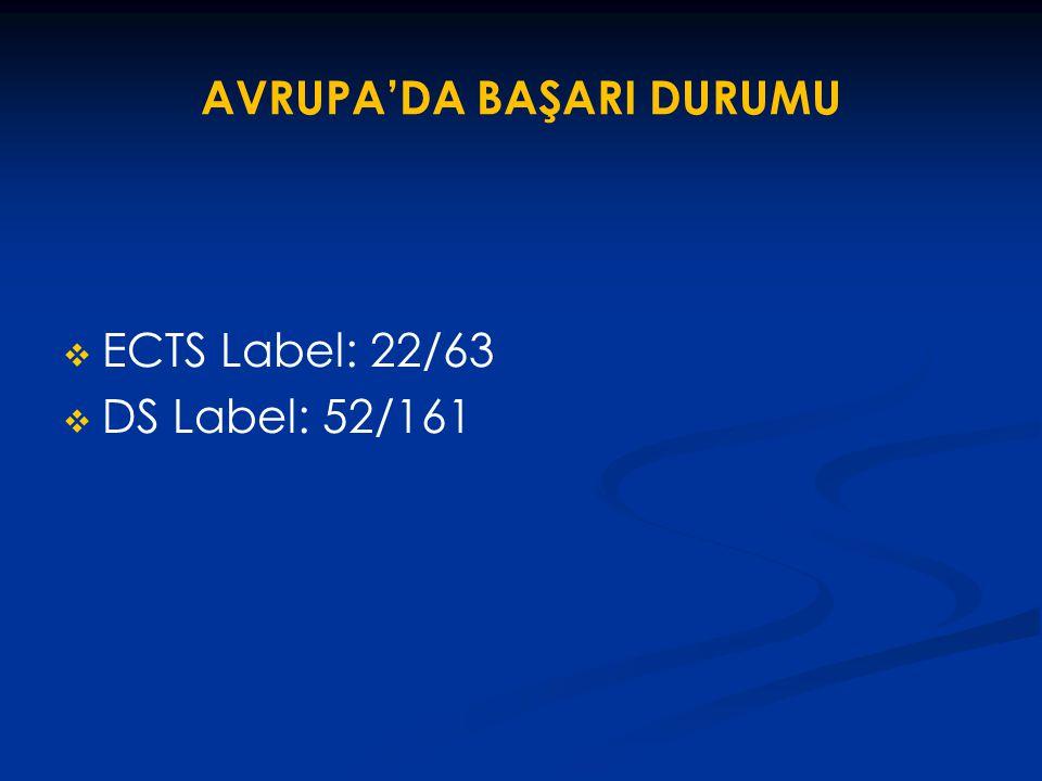 AVRUPA'DA BAŞARI DURUMU   ECTS Label: 22/63   DS Label: 52/161