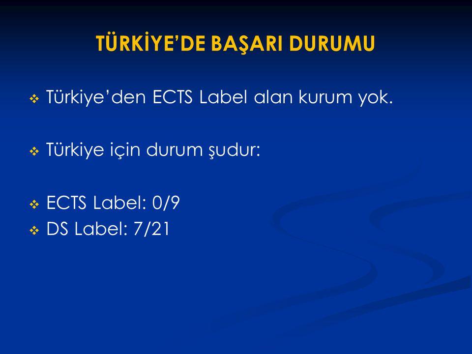 TÜRKİYE'DE BAŞARI DURUMU   Türkiye'den ECTS Label alan kurum yok.   Türkiye için durum şudur:   ECTS Label: 0/9   DS Label: 7/21