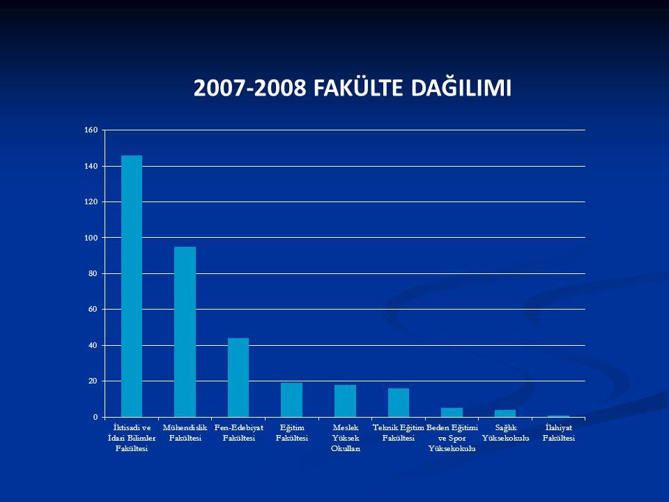 2007-2008 FAKÜLTE DAĞILIMI