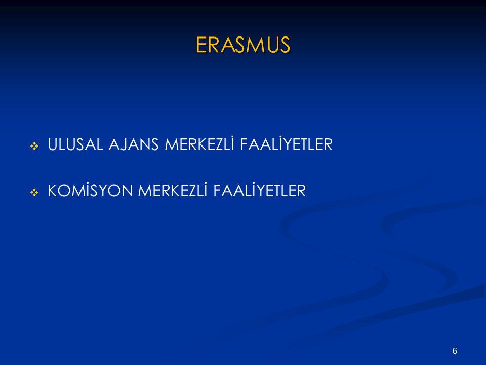 ERASMUS   ULUSAL AJANS MERKEZLİ FAALİYETLER   KOMİSYON MERKEZLİ FAALİYETLER 6