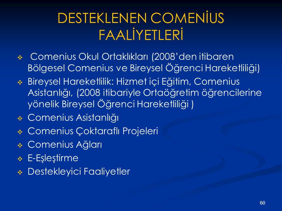 DESTEKLENEN COMENİUS FAALİYETLERİ   Comenius Okul Ortaklıkları (2008'den itibaren Bölgesel Comenius ve Bireysel Öğrenci Hareketliliği)   Bireysel