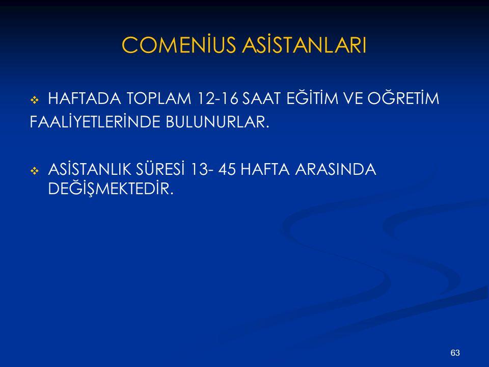 COMENİUS ASİSTANLARI   HAFTADA TOPLAM 12-16 SAAT EĞİTİM VE OĞRETİM FAALİYETLERİNDE BULUNURLAR.
