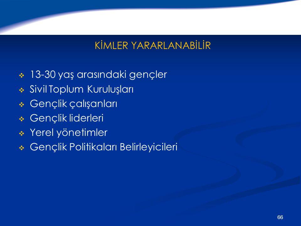 66 KİMLER YARARLANABİLİR   13-30 yaş arasındaki gençler   Sivil Toplum Kuruluşları   Gençlik çalışanları   Gençlik liderleri   Yerel yönetimler   Gençlik Politikaları Belirleyicileri