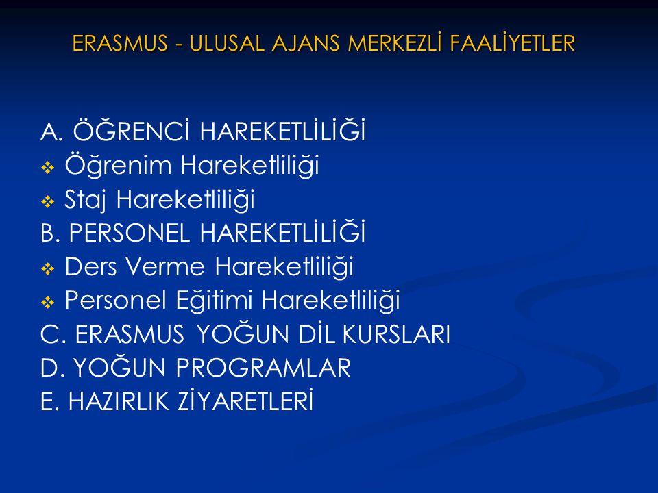 ERASMUS - ULUSAL AJANS MERKEZLİ FAALİYETLER ERASMUS - ULUSAL AJANS MERKEZLİ FAALİYETLER A.