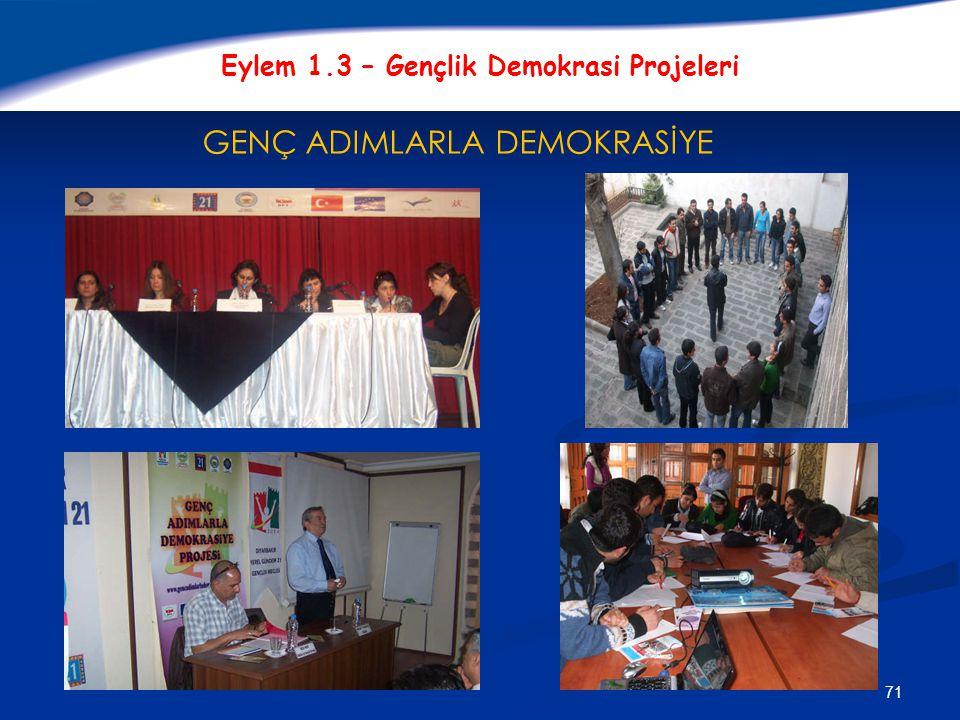 71 Eylem 1.3 – Gençlik Demokrasi Projeleri GENÇ ADIMLARLA DEMOKRASİYE