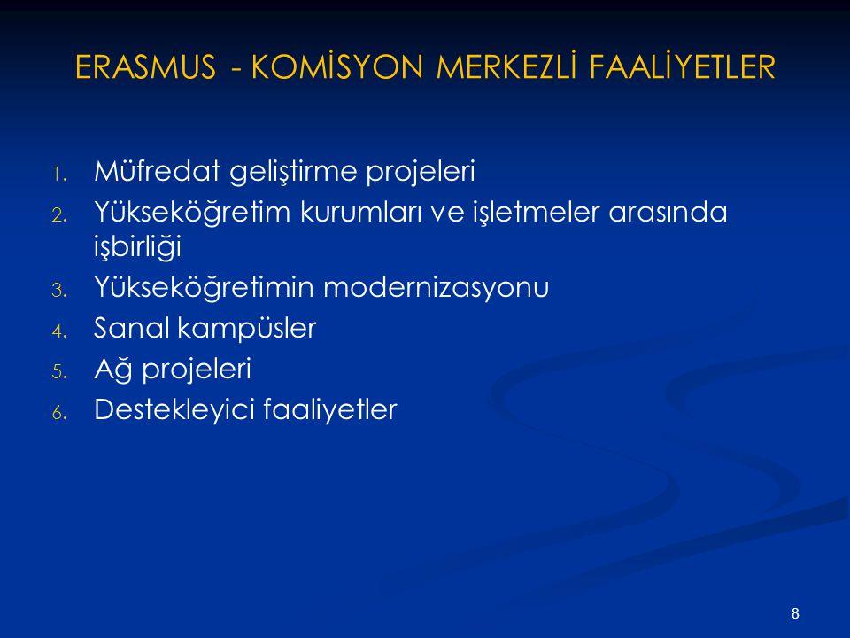8 ERASMUS - KOMİSYON MERKEZLİ FAALİYETLER 1. 1. Müfredat geliştirme projeleri 2. 2. Yükseköğretim kurumları ve işletmeler arasında işbirliği 3. 3. Yük