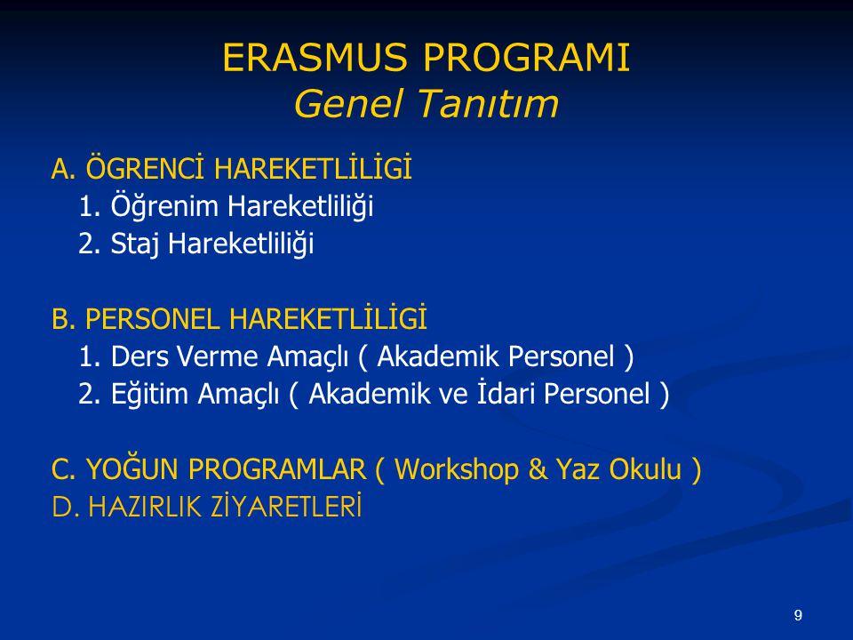 9 ERASMUS PROGRAMI Genel Tanıtım A. ÖGRENCİ HAREKETLİLİGİ 1. Öğrenim Hareketliliği 2. Staj Hareketliliği B. PERSONEL HAREKETLİLİGİ 1. Ders Verme Amaçl