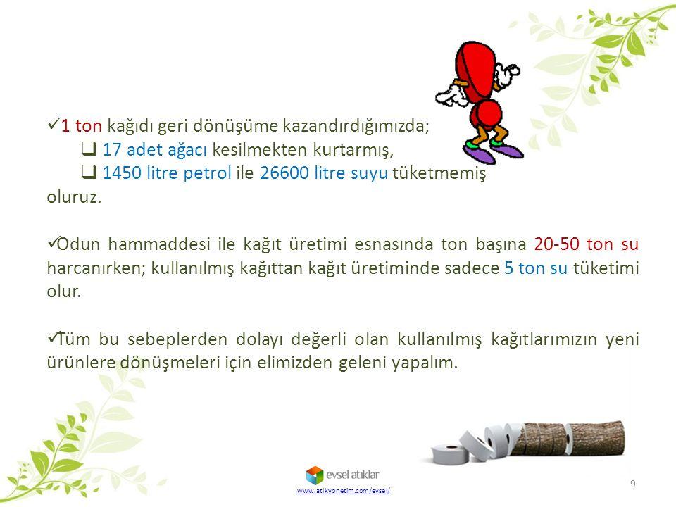 1 ton kağıdı geri dönüşüme kazandırdığımızda;  17 adet ağacı kesilmekten kurtarmış,  1450 litre petrol ile 26600 litre suyu tüketmemiş oluruz. Odun