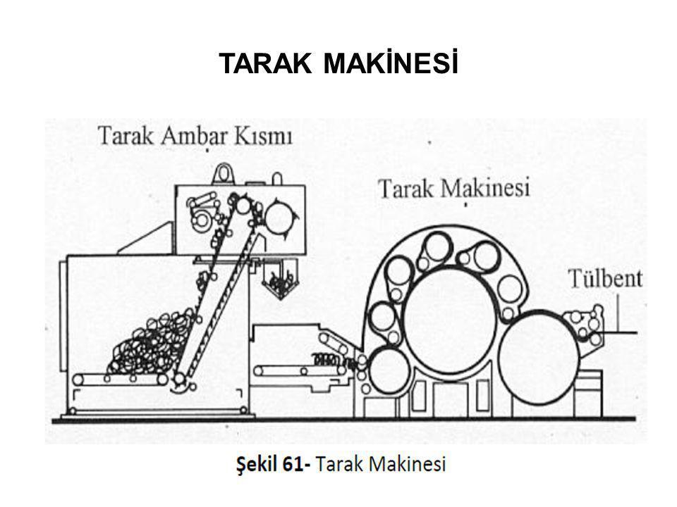 TARAK MAKİNESİ