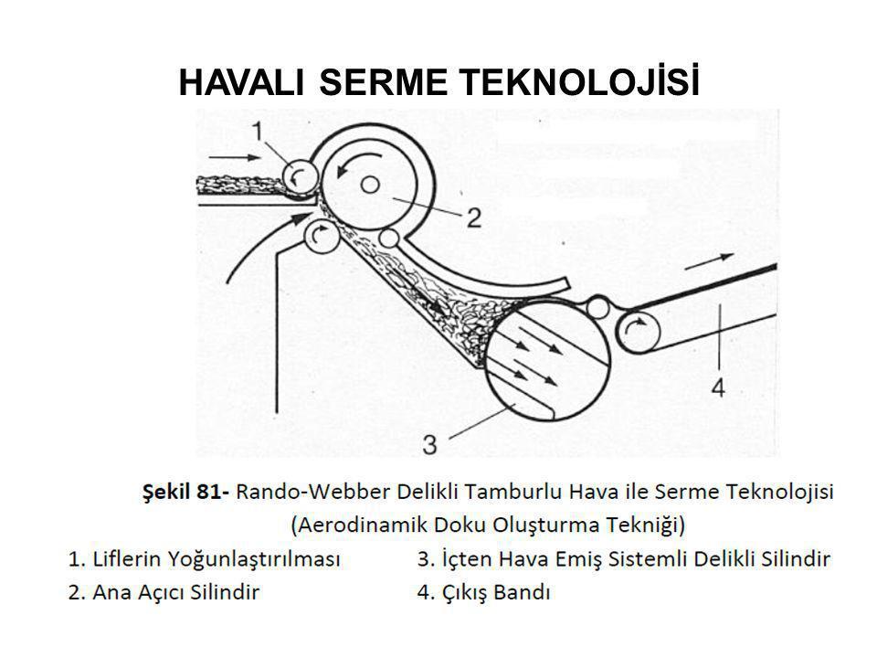 HAVALI SERME TEKNOLOJİSİ