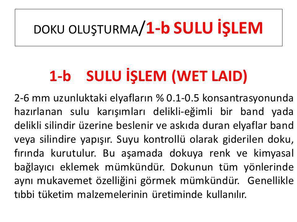 DOKU OLUŞTURMA /1-b SULU İŞLEM 1-b SULU İŞLEM (WET LAID) 2-6 mm uzunluktaki elyafların % 0.1-0.5 konsantrasyonunda hazırlanan sulu karışımları delikli
