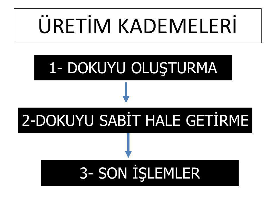 ÜRETİM KADEMELERİ 1- DOKUYU OLUŞTURMA 2-DOKUYU SABİT HALE GETİRME 3- SON İŞLEMLER