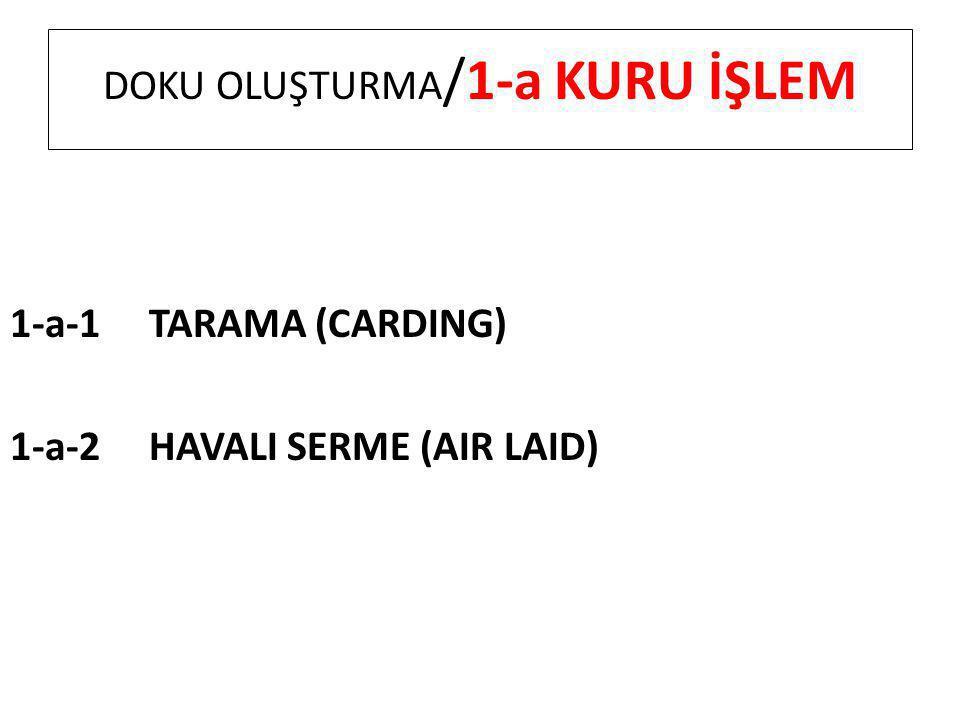 DOKU OLUŞTURMA /1-a KURU İŞLEM 1-a-1 TARAMA (CARDING) 1-a-2 HAVALI SERME (AIR LAID)