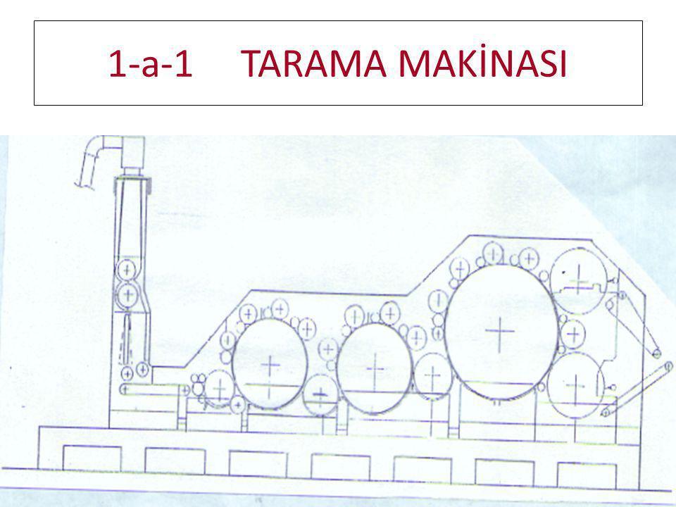 1-a-1 TARAMA MAKİNASI