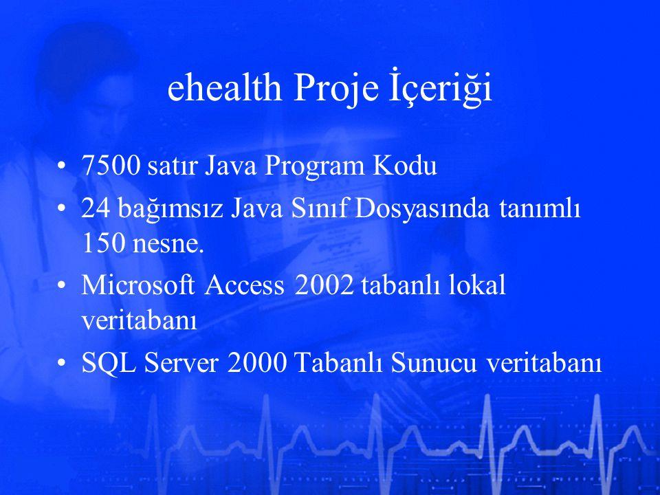 ehealth Proje İçeriği 7500 satır Java Program Kodu 24 bağımsız Java Sınıf Dosyasında tanımlı 150 nesne. Microsoft Access 2002 tabanlı lokal veritabanı