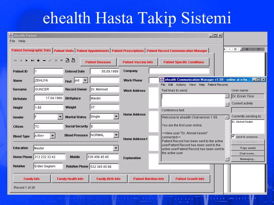 ehealth Hasta Takip Sistemi