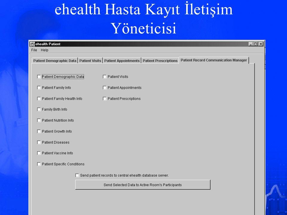 ehealth Hasta Kayıt İletişim Yöneticisi