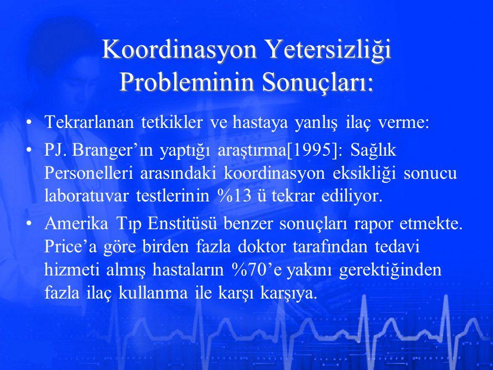 Koordinasyon Yetersizliği Probleminin Sonuçları: Tekrarlanan tetkikler ve hastaya yanlış ilaç verme: PJ. Branger'ın yaptığı araştırma[1995]: Sağlık Pe