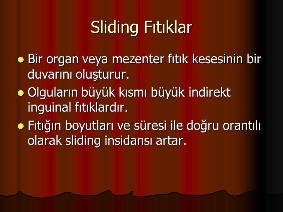 Sliding Fıtıklar Bir organ veya mezenter fıtık kesesinin bir duvarını oluşturur.