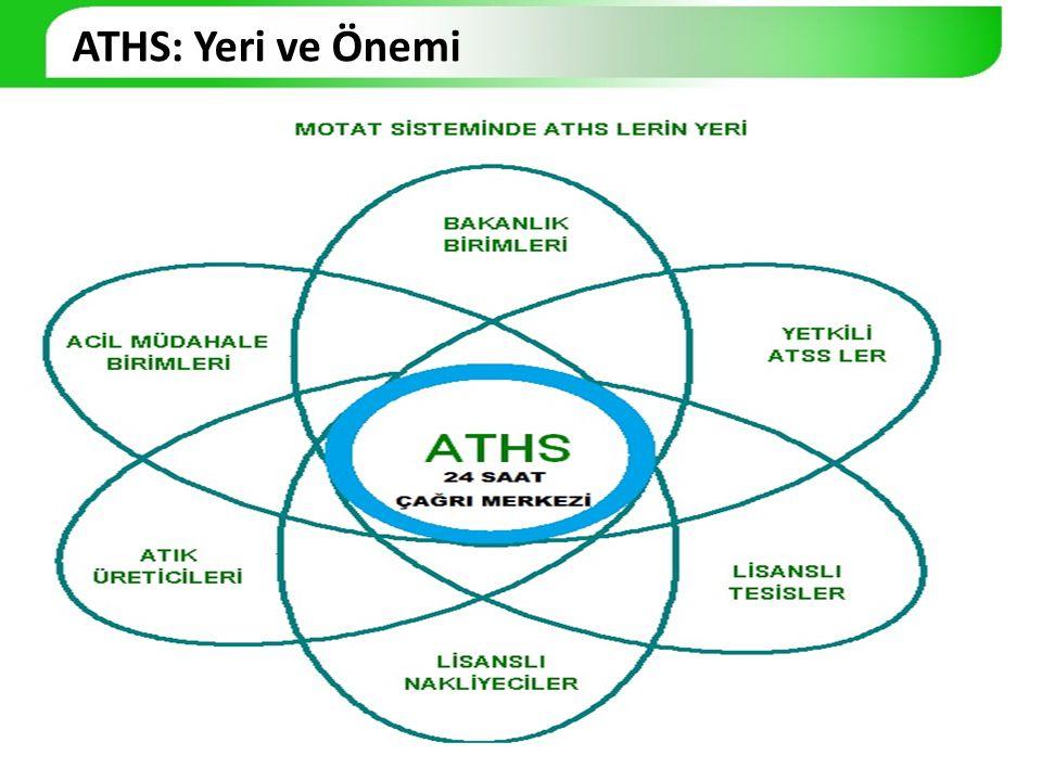 ATHS: Yeri ve Önemi