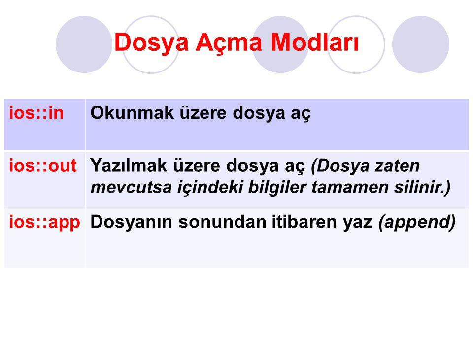 Dosya Açma Modları ios::inOkunmak üzere dosya aç ios::outYazılmak üzere dosya aç (Dosya zaten mevcutsa içindeki bilgiler tamamen silinir.) ios::appDos