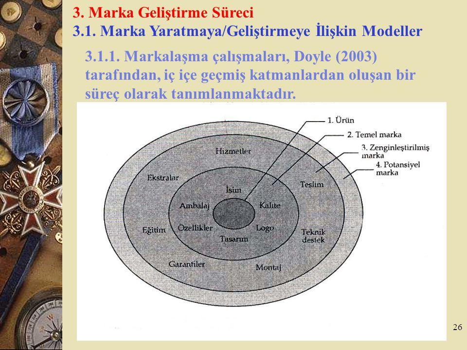 26 3. Marka Geliştirme Süreci 3.1. Marka Yaratmaya/Geliştirmeye İlişkin Modeller 3.1.1. Markalaşma çalışmaları, Doyle (2003) tarafından, iç içe geçmiş