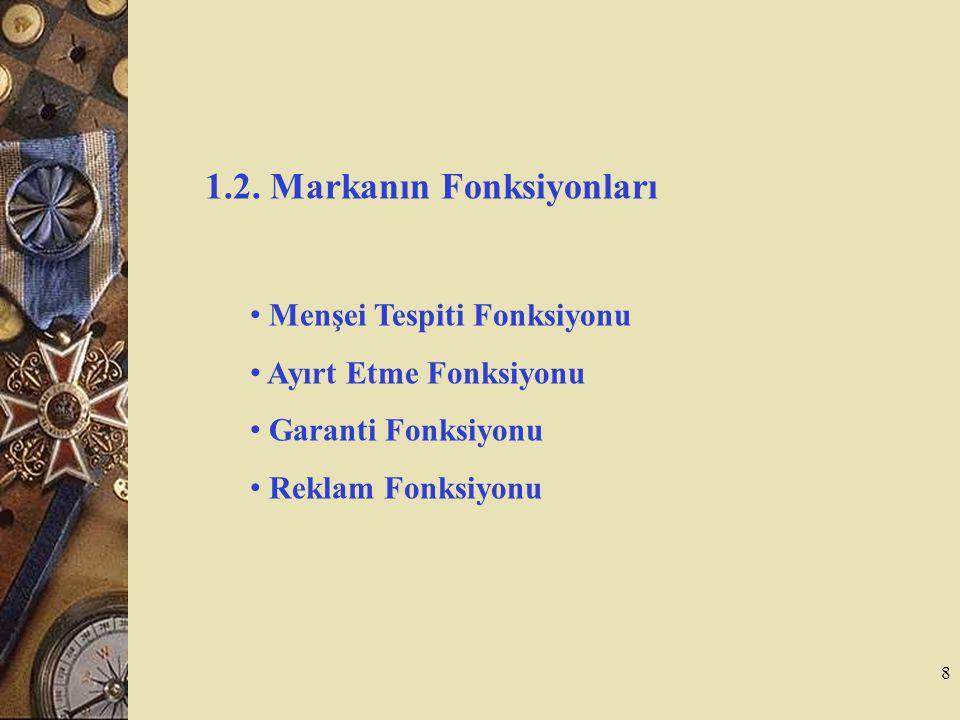 8 1.2. Markanın Fonksiyonları Menşei Tespiti Fonksiyonu Ayırt Etme Fonksiyonu Garanti Fonksiyonu Reklam Fonksiyonu