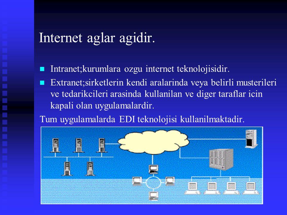 Internet aglar agidir. Intranet;kurumlara ozgu internet teknolojisidir. Extranet;sirketlerin kendi aralarinda veya belirli musterileri ve tedarikciler