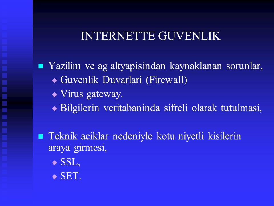 INTERNETTE GUVENLIK Yazilim ve ag altyapisindan kaynaklanan sorunlar,   Guvenlik Duvarlari (Firewall)   Virus gateway.   Bilgilerin veritabanind