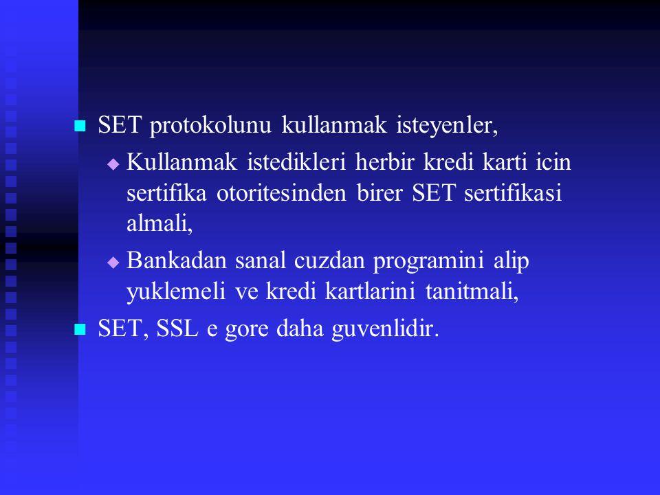 SET de ISLEMLER 1.1.