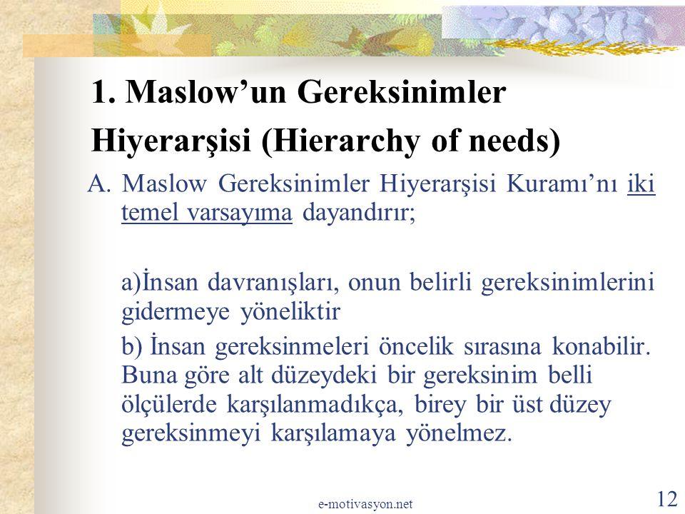 1. Maslow'un Gereksinimler Hiyerarşisi (Hierarchy of needs) A. Maslow Gereksinimler Hiyerarşisi Kuramı'nı iki temel varsayıma dayandırır; a)İnsan davr