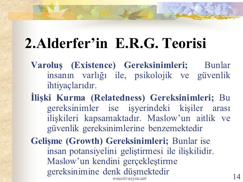 2.Alderfer'in E.R.G. Teorisi Varoluş (Existence) Gereksinimleri; Bunlar insanın varlığı ile, psikolojik ve güvenlik ihtiyaçlarıdır. İlişki Kurma (Rela