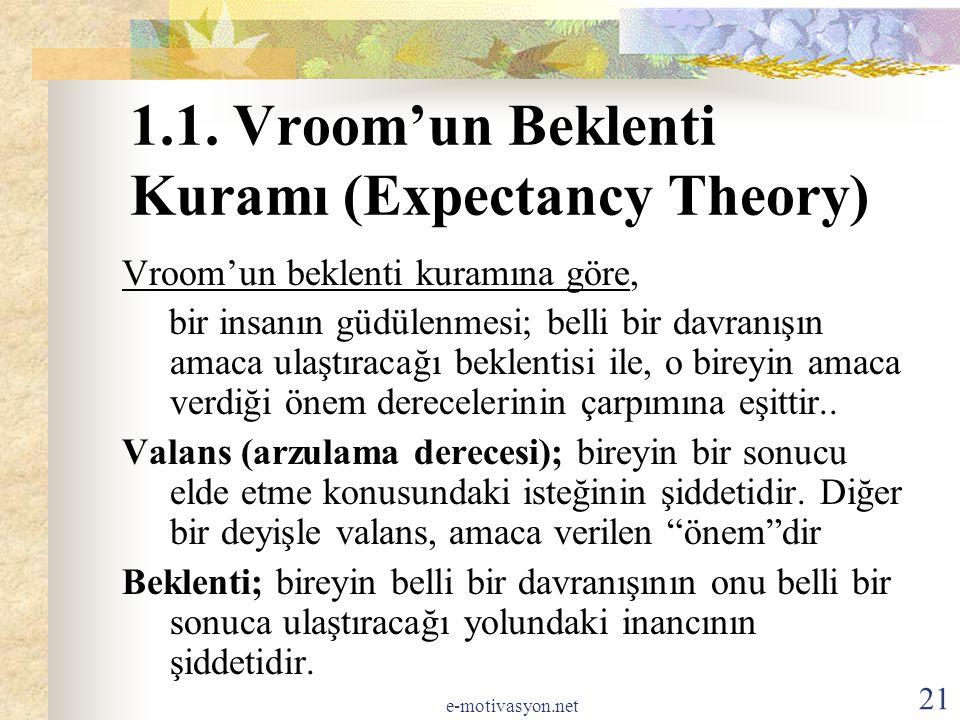 1.1. Vroom'un Beklenti Kuramı (Expectancy Theory) Vroom'un beklenti kuramına göre, bir insanın güdülenmesi; belli bir davranışın amaca ulaştıracağı be