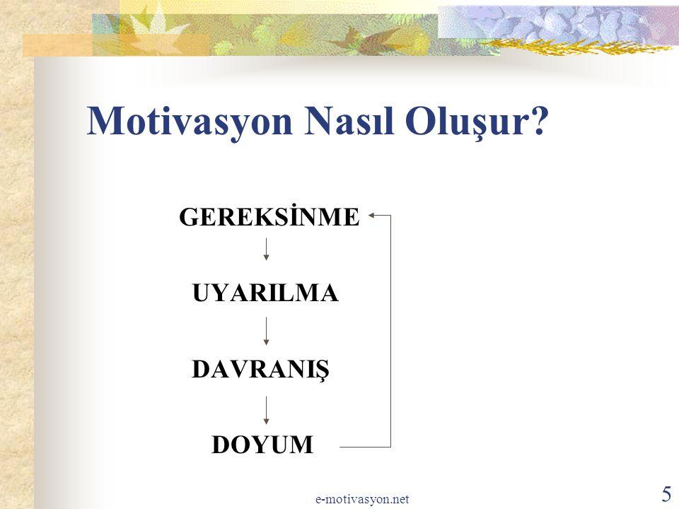 Motivasyon Nasıl Oluşur? GEREKSİNME UYARILMA DAVRANIŞ DOYUM 5 e-motivasyon.net