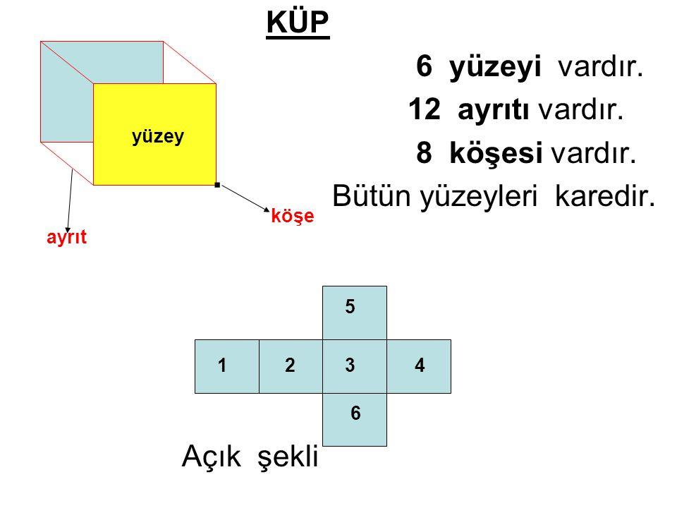 KÜP 6 yüzeyi vardır. 12 ayrıtı vardır. 8 köşesi vardır. Bütün yüzeyleri karedir. Açık şekli 1 2 3 4 5 6 yüzey ayrıt. köşe