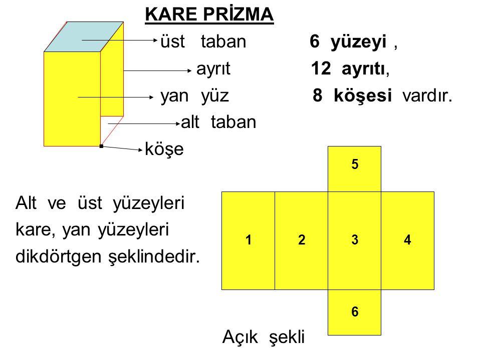 KARE PRİZMA üst taban 6 yüzeyi, ayrıt 12 ayrıtı, yan yüz 8 köşesi vardır. alt taban köşe Alt ve üst yüzeyleri kare, yan yüzeyleri dikdörtgen şeklinded