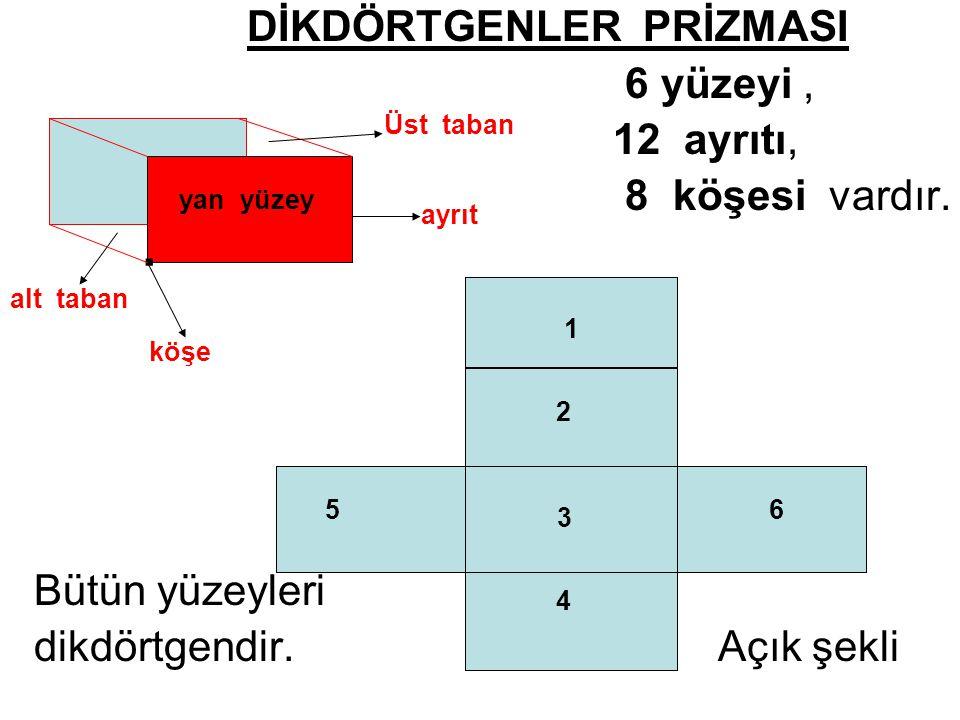 DİKDÖRTGENLER PRİZMASI 6 yüzeyi, 12 ayrıtı, 8 köşesi vardır. Bütün yüzeyleri dikdörtgendir. Açık şekli alt taban. köşe 5 1 2 3 4 6 Üst taban yan yüzey
