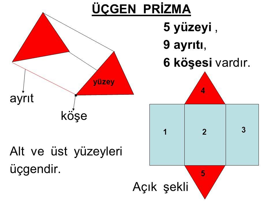 ÜÇGEN PRİZMA 5 yüzeyi, 9 ayrıtı, 6 köşesi vardır. ayrıt köşe Alt ve üst yüzeyleri üçgendir. Açık şekli 1 2 3 yüzey. 4 5