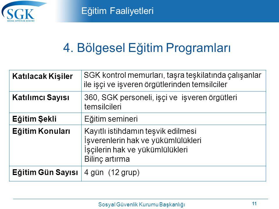 11 4. Bölgesel Eğitim Programları Katılacak Kişiler SGK kontrol memurları, taşra teşkilatında çalışanlar ile işçi ve işveren örgütlerinden temsilciler