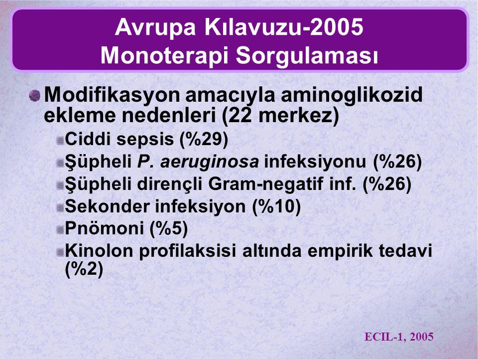 Avrupa Kılavuzu-2005 Monoterapi Sorgulaması Modifikasyon amacıyla aminoglikozid ekleme nedenleri (22 merkez) Ciddi sepsis (%29) Şüpheli P. aeruginosa