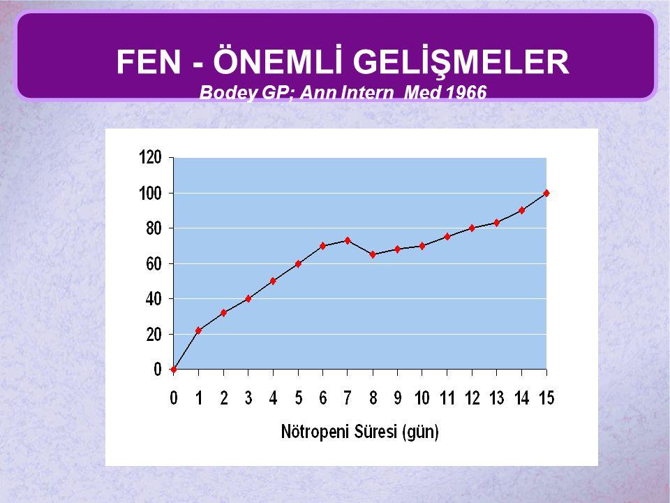 FEN - ÖNEMLİ GELİŞMELER Bodey GP; Ann Intern Med 1966