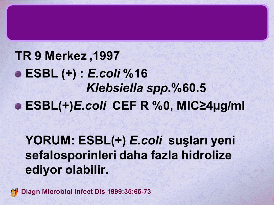 TR 9 Merkez,1997 ESBL (+) : E.coli %16 Klebsiella spp.%60.5 ESBL(+)E.coli CEF R %0, MIC≥4µg/ml YORUM: ESBL(+) E.coli suşları yeni sefalosporinleri daha fazla hidrolize ediyor olabilir.