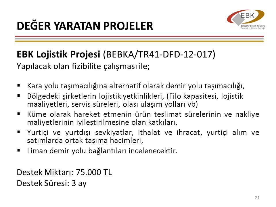 DEĞER YARATAN PROJELER EBK Lojistik Projesi (BEBKA/TR41-DFD-12-017) Yapılacak olan fizibilite çalışması ile;  Kara yolu taşımacılığına alternatif olarak demir yolu taşımacılığı,  Bölgedeki şirketlerin lojistik yetkinlikleri, (Filo kapasitesi, lojistik maaliyetleri, servis süreleri, olası ulaşım yolları vb)  Küme olarak hareket etmenin ürün teslimat sürelerinin ve nakliye maliyetlerinin iyileştirilmesine olan katkıları,  Yurtiçi ve yurtdışı sevkiyatlar, ithalat ve ihracat, yurtiçi alım ve satımlarda ortak taşıma hacimleri,  Liman demir yolu bağlantıları incelenecektir.