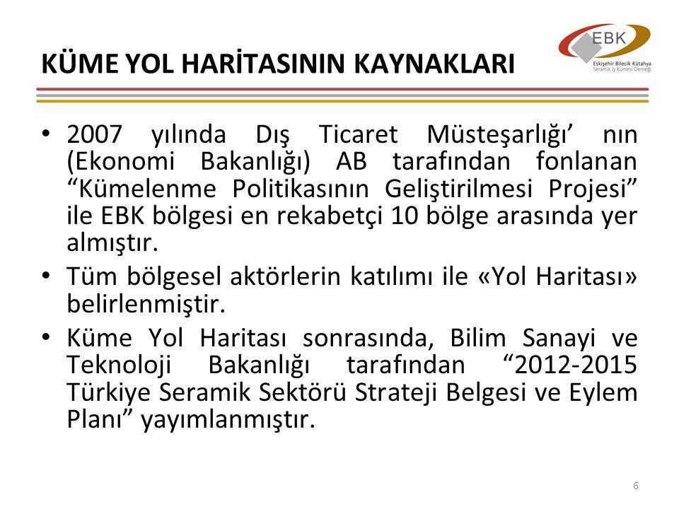 KÜMEMİZ ÇALIŞMALARINDAN YANSIMALAR 27 DÜNYA GAZETESİ - GARANTİ BANKASI 73.