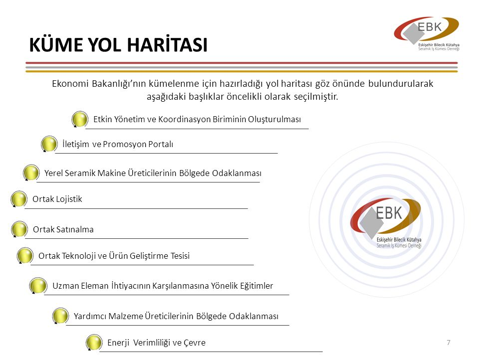 KÜME YOL HARİTASI 7 Ekonomi Bakanlığı'nın kümelenme için hazırladığı yol haritası göz önünde bulundurularak aşağıdaki başlıklar öncelikli olarak seçilmiştir.