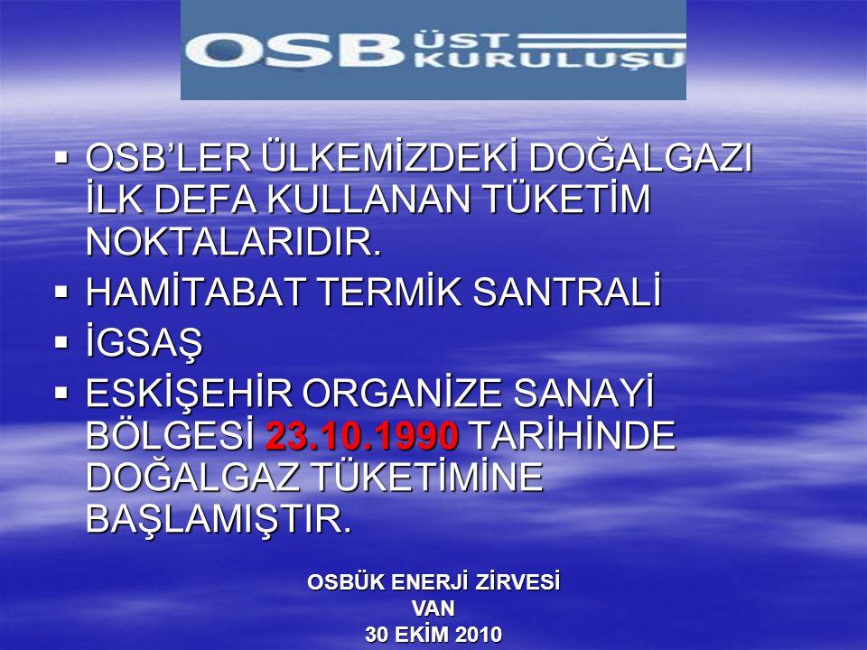 OSB'LER ÜLKEMİZDEKİ DOĞALGAZI İLK DEFA KULLANAN TÜKETİM NOKTALARIDIR.