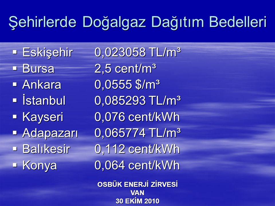 Şehirlerde Doğalgaz Dağıtım Bedelleri  Eskişehir0,023058 TL/m³  Bursa2,5 cent/m³  Ankara0,0555 $/m³  İstanbul0,085293 TL/m³  Kayseri0,076 cent/kWh  Adapazarı0,065774 TL/m³  Balıkesir0,112 cent/kWh  Konya0,064 cent/kWh OSBÜK ENERJİ ZİRVESİ VAN 30 EKİM 2010